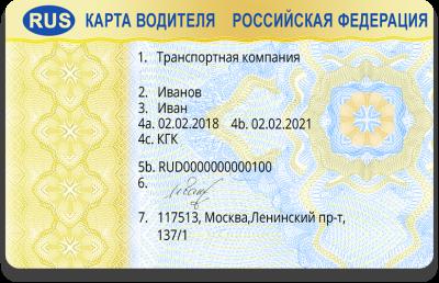 Карта предприятия СКЗИ